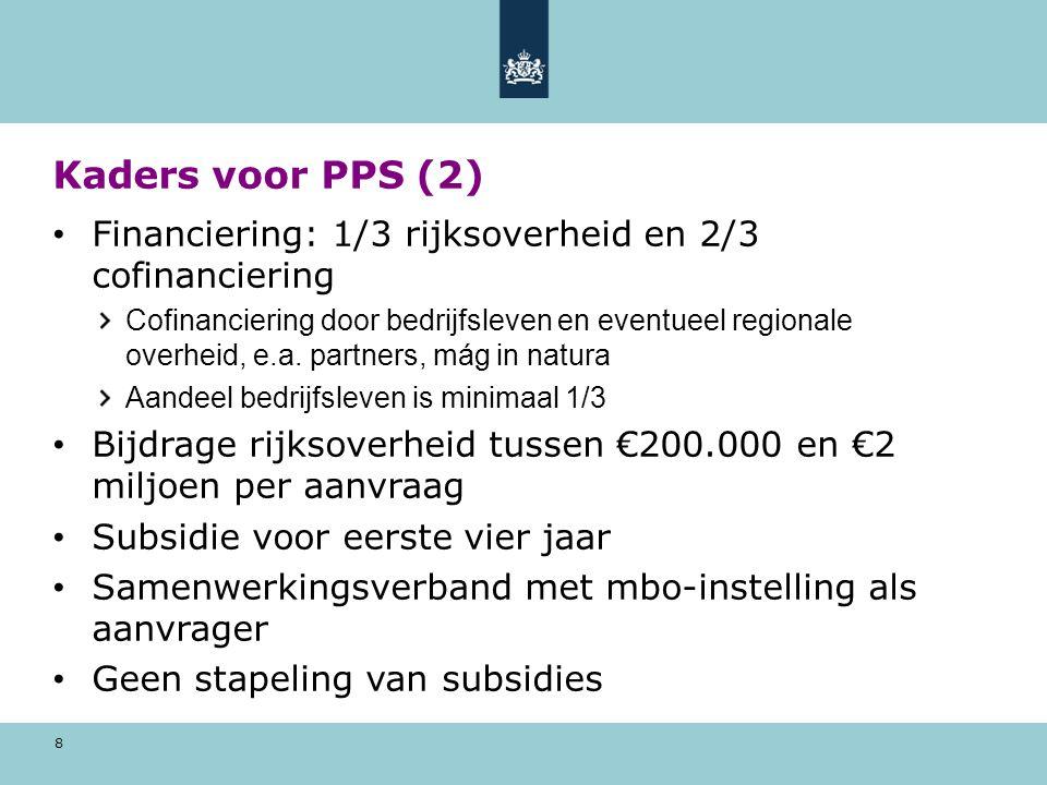 Kaders voor PPS (2) Financiering: 1/3 rijksoverheid en 2/3 cofinanciering.