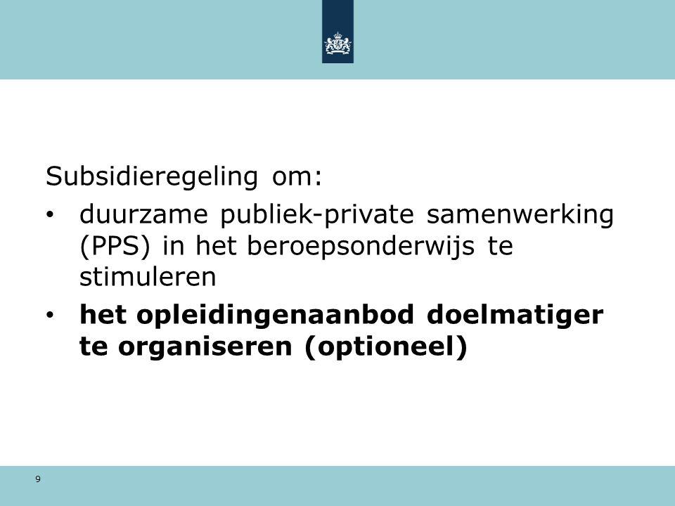 Subsidieregeling om: duurzame publiek-private samenwerking (PPS) in het beroepsonderwijs te stimuleren.