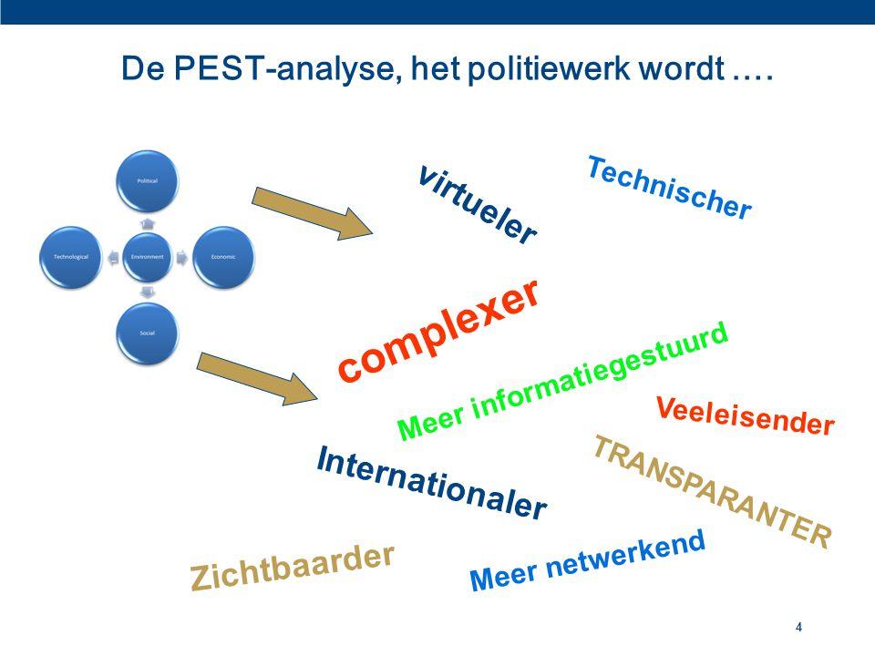 De PEST-analyse, het politiewerk wordt ….