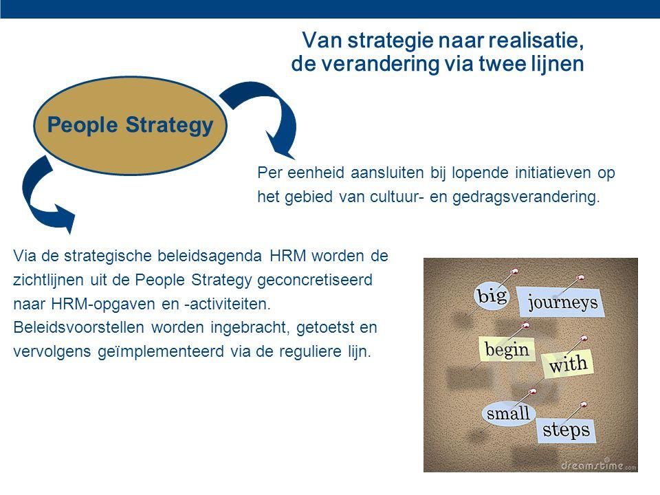 Van strategie naar realisatie, de verandering via twee lijnen