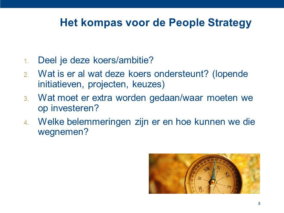 Het kompas voor de People Strategy