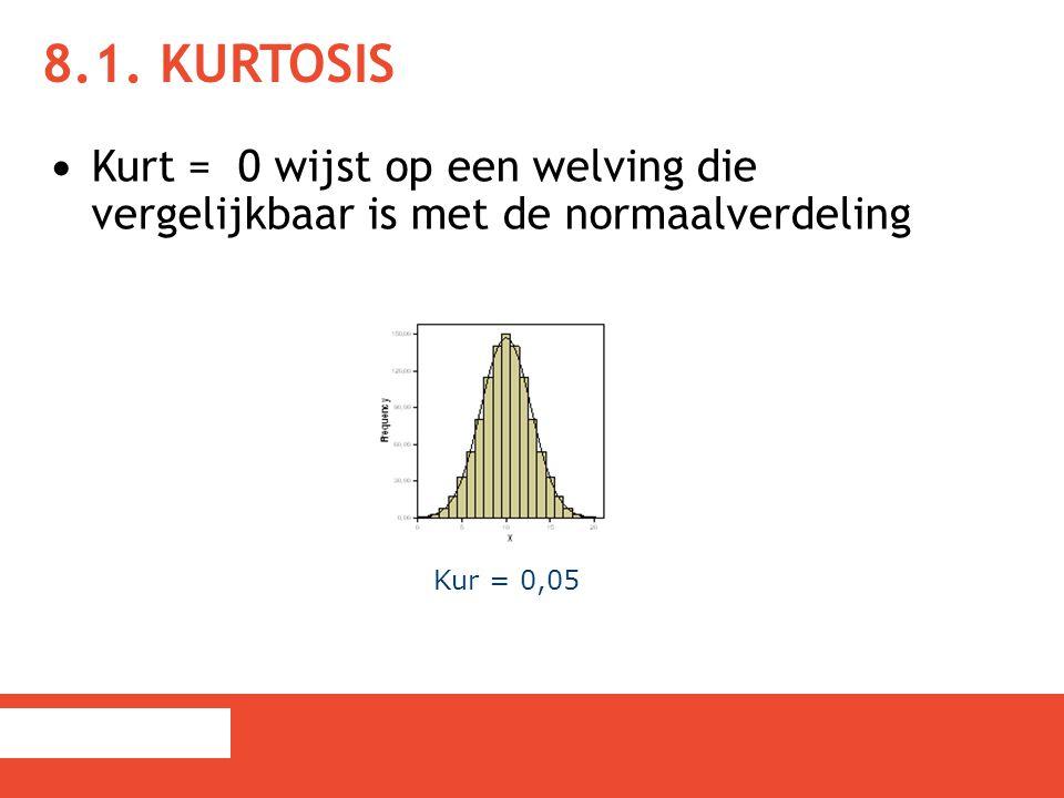 8.1. Kurtosis Kurt = 0 wijst op een welving die vergelijkbaar is met de normaalverdeling.