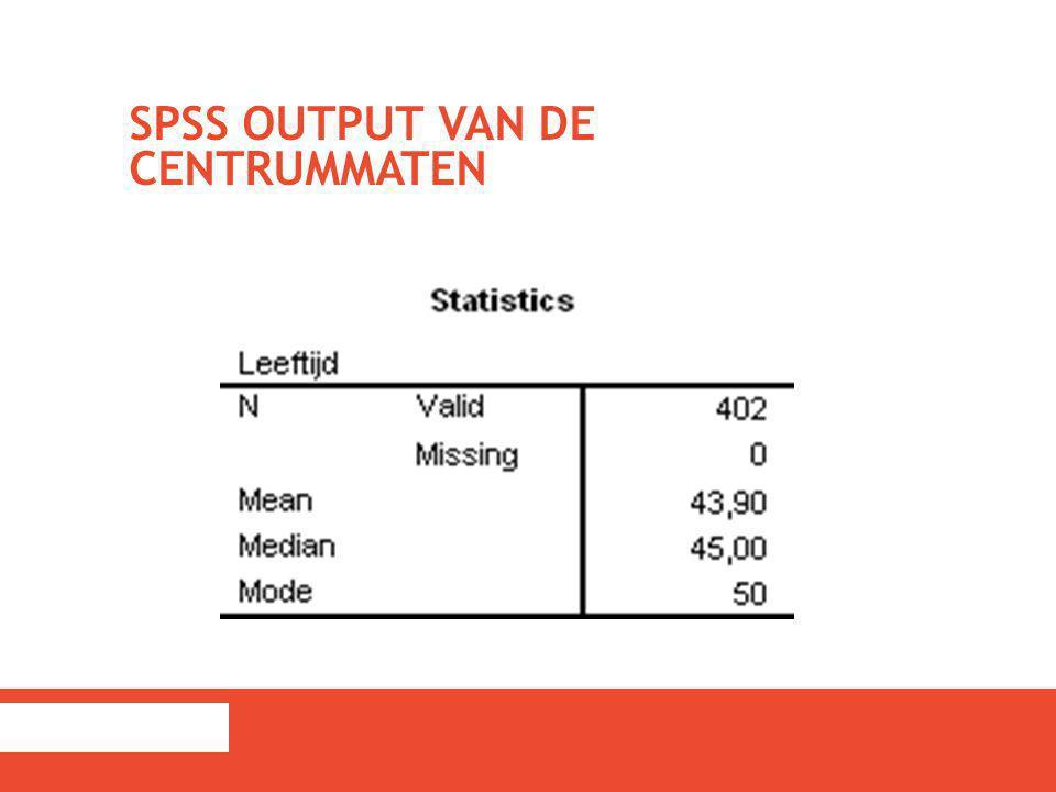 SPSS output van de centrummaten