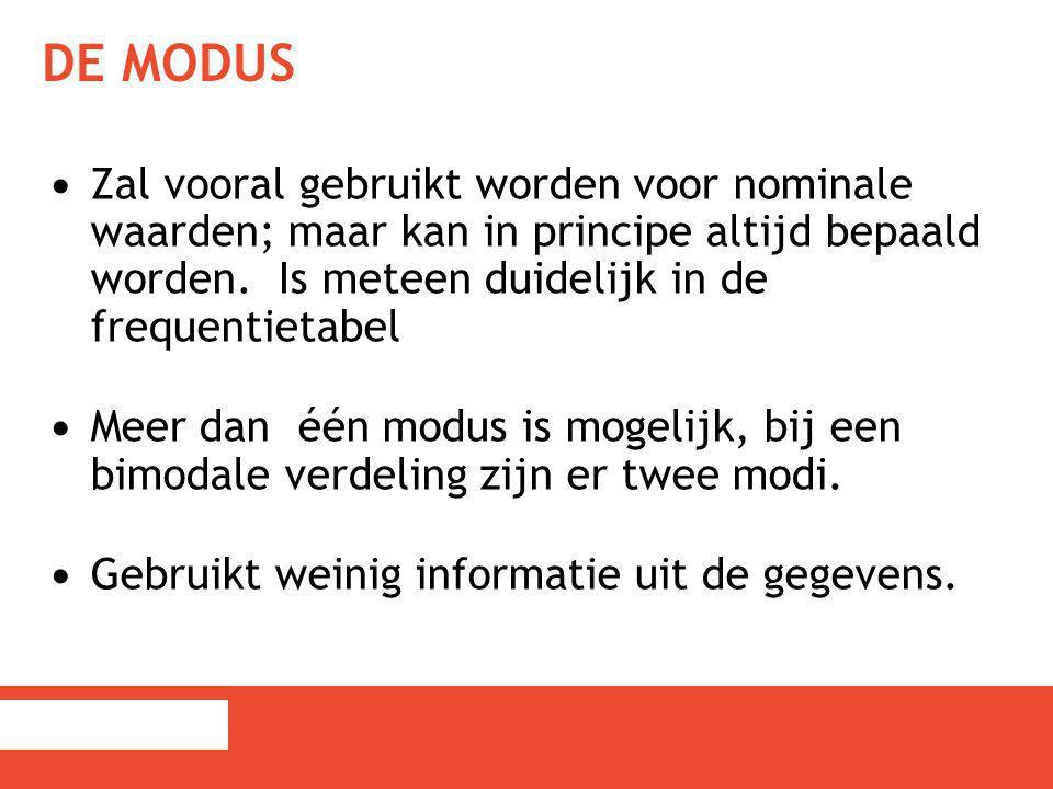 De modus Zal vooral gebruikt worden voor nominale waarden; maar kan in principe altijd bepaald worden. Is meteen duidelijk in de frequentietabel.