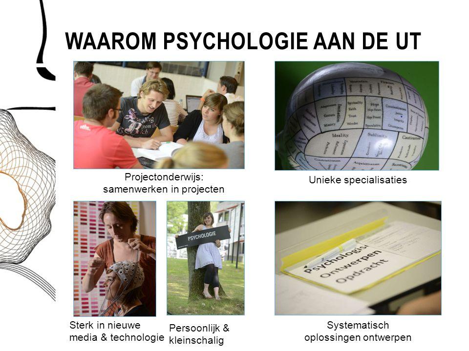 Waarom psychologie aan de ut