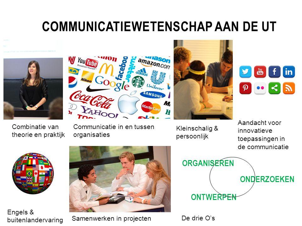 Communicatiewetenschap aan de ut