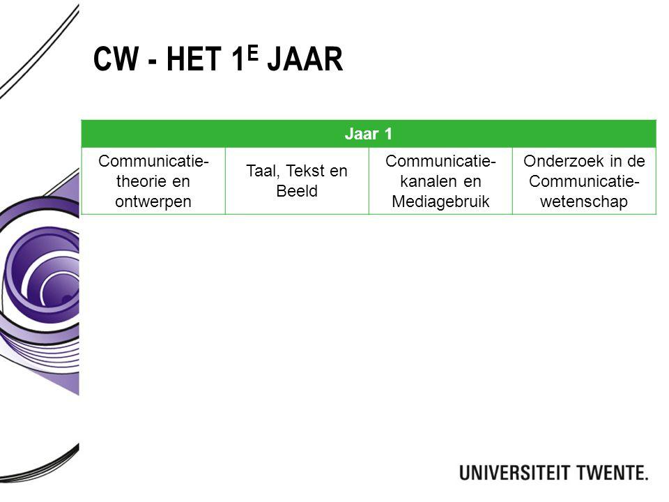 CW - Het 1e jaar Jaar 1 Communicatie-theorie en ontwerpen