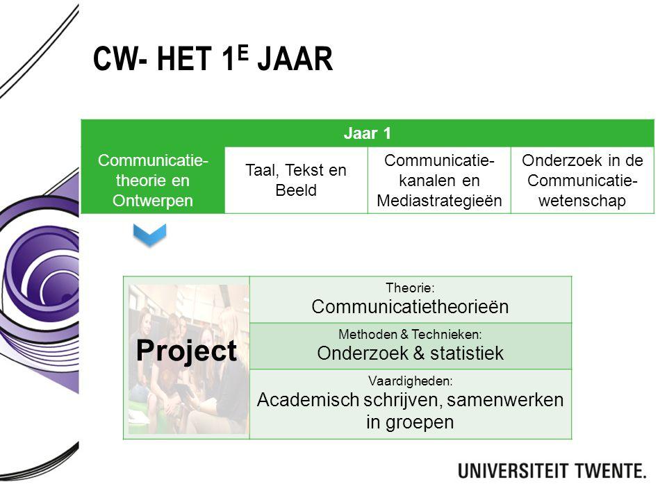 CW- Het 1e jaar Project Communicatietheorieën Onderzoek & statistiek
