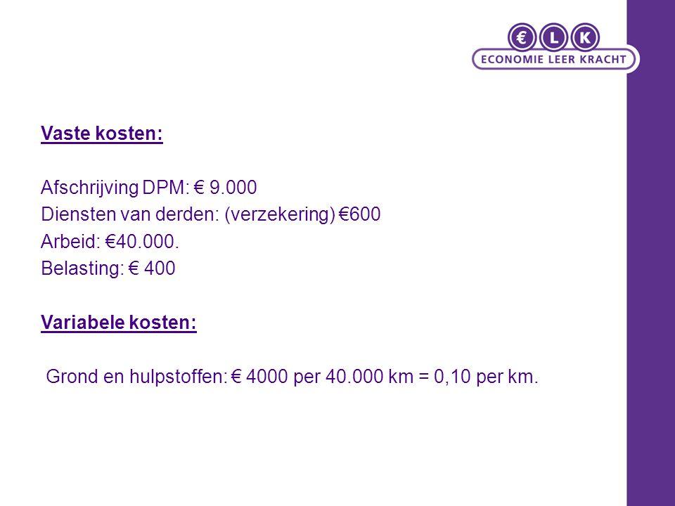 Vaste kosten: Afschrijving DPM: € 9.000. Diensten van derden: (verzekering) €600. Arbeid: €40.000.