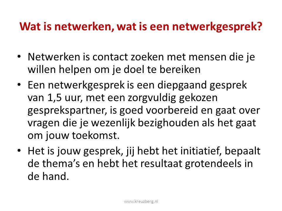 Wat is netwerken, wat is een netwerkgesprek