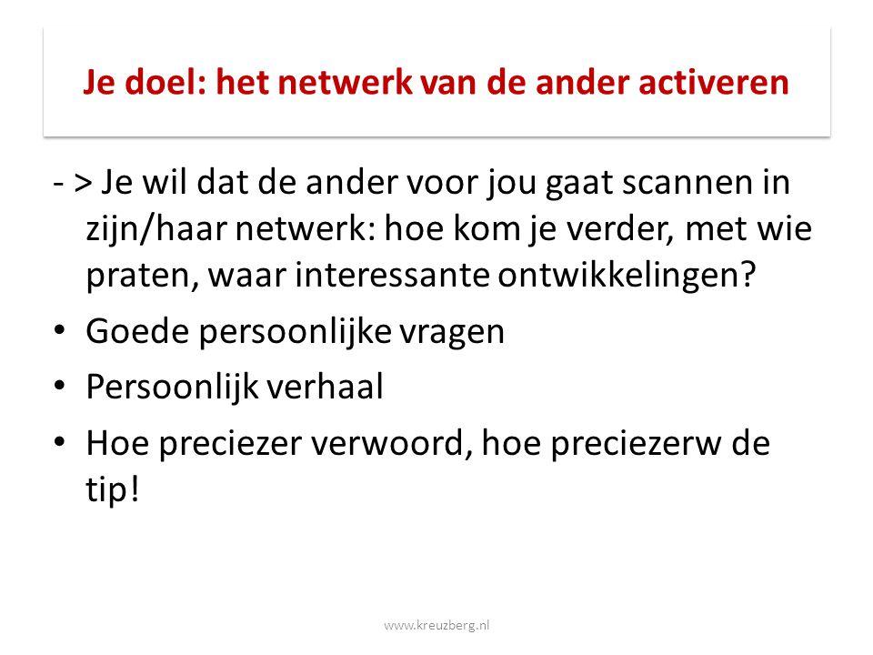 Je doel: het netwerk van de ander activeren