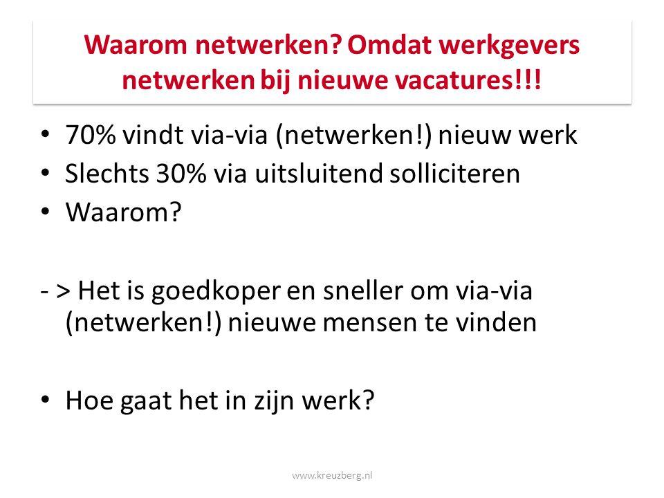 Waarom netwerken Omdat werkgevers netwerken bij nieuwe vacatures!!!