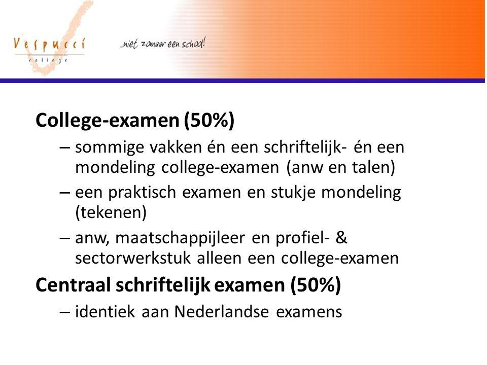 Centraal schriftelijk examen (50%)