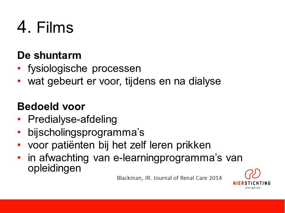 4. Films De shuntarm fysiologische processen
