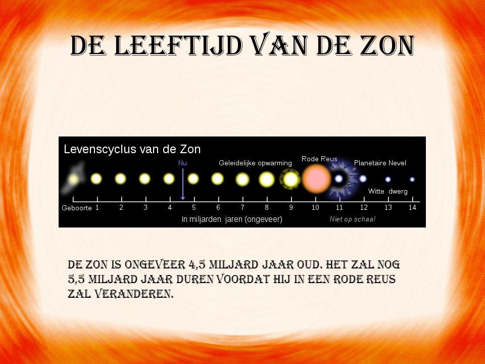 De leeftijd van de zon De zon is ongeveer 4,5 miljard jaar oud.