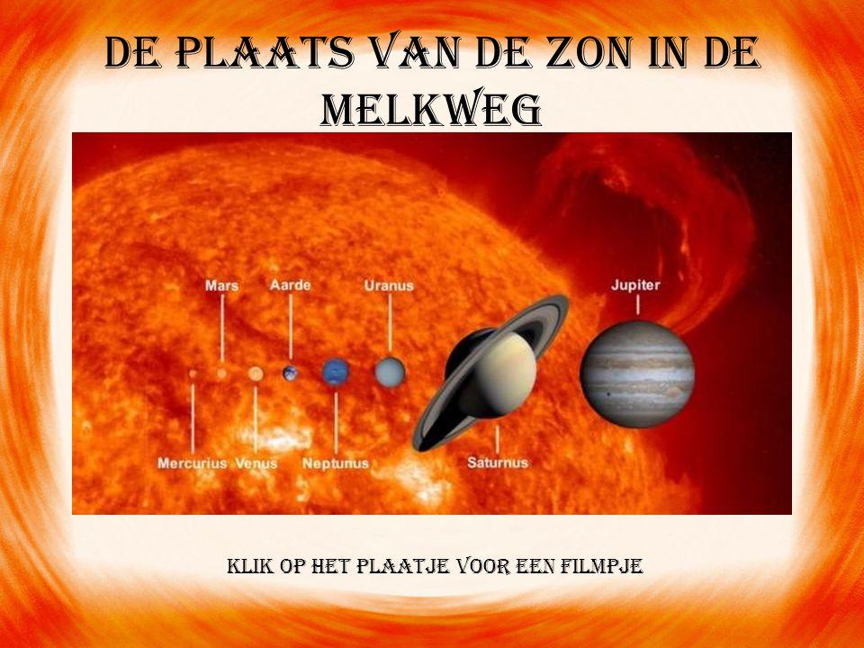 De plaats van de zon in de Melkweg