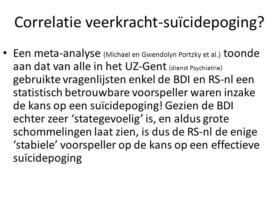 Correlatie veerkracht-suïcidepoging