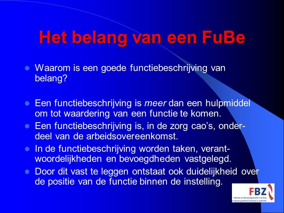 Het belang van een FuBe Waarom is een goede functiebeschrijving van belang