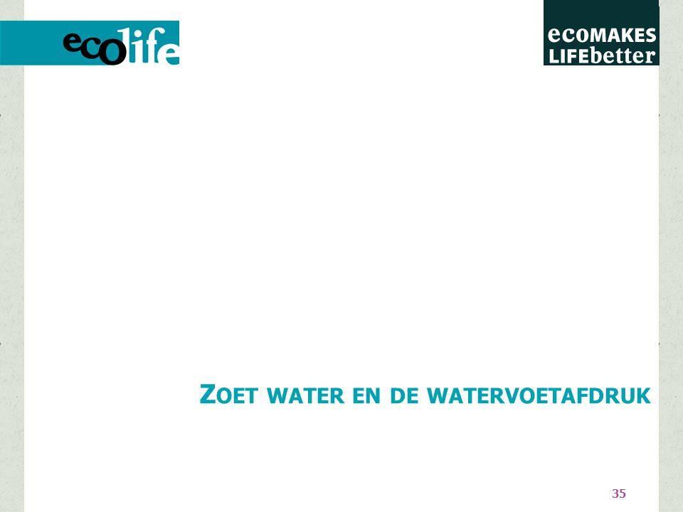 De watervoetafdruk Het gebruik en de vervuiling van beschikbaar proper zoet water.