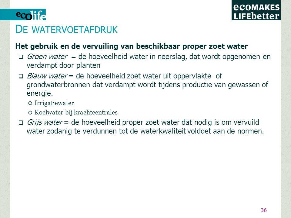 De watervoetafdruk Meeteenheid: liter of m³