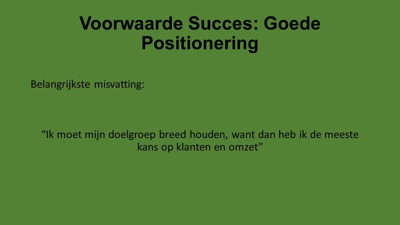 Voorwaarde Succes: Goede Positionering