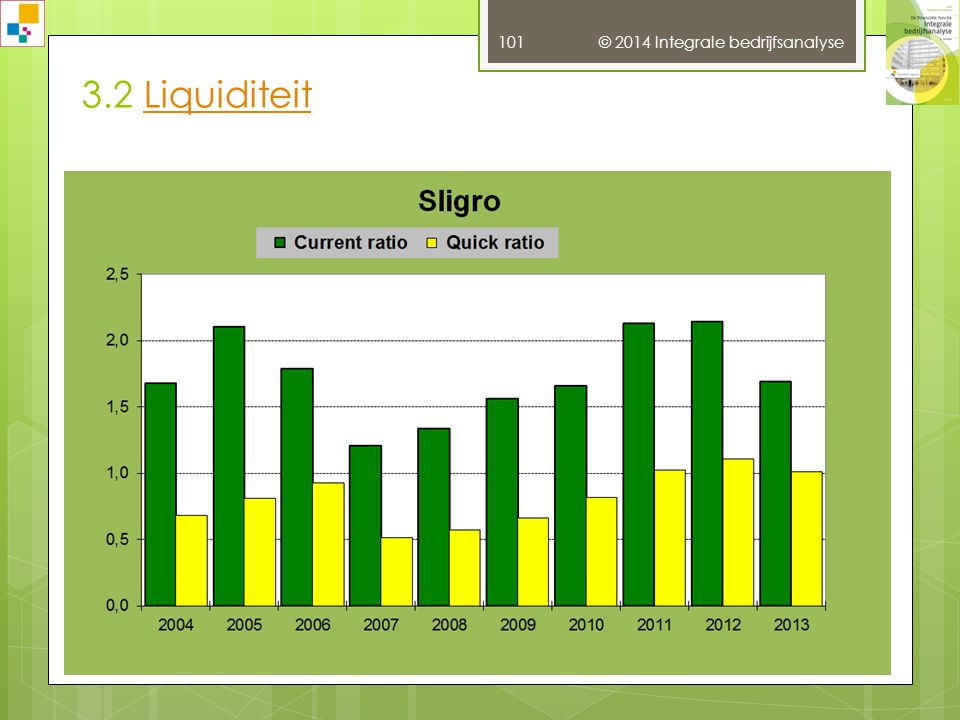 3.2 Liquiditeit © 2014 Integrale bedrijfsanalyse