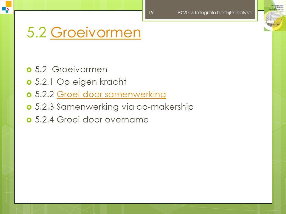 5.2 Groeivormen 5.2 Groeivormen 5.2.1 Op eigen kracht