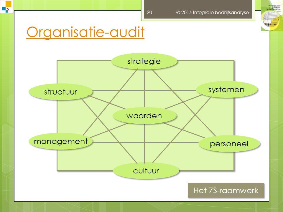 Organisatie-audit strategie systemen structuur waarden management