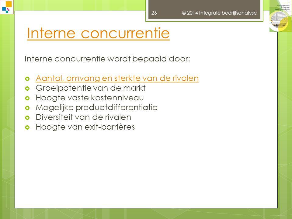 Interne concurrentie Interne concurrentie wordt bepaald door: