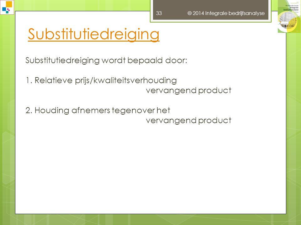 Substitutiedreiging Substitutiedreiging wordt bepaald door: