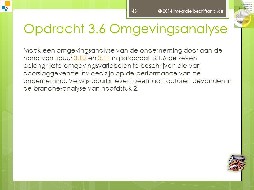 Opdracht 3.6 Omgevingsanalyse