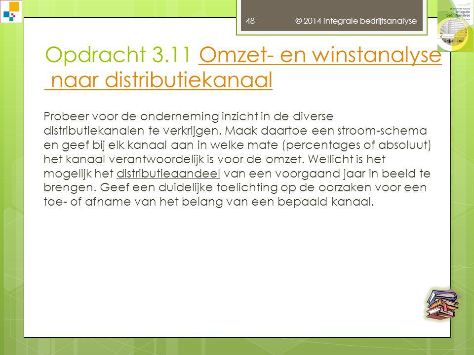 Opdracht 3.11 Omzet- en winstanalyse naar distributiekanaal