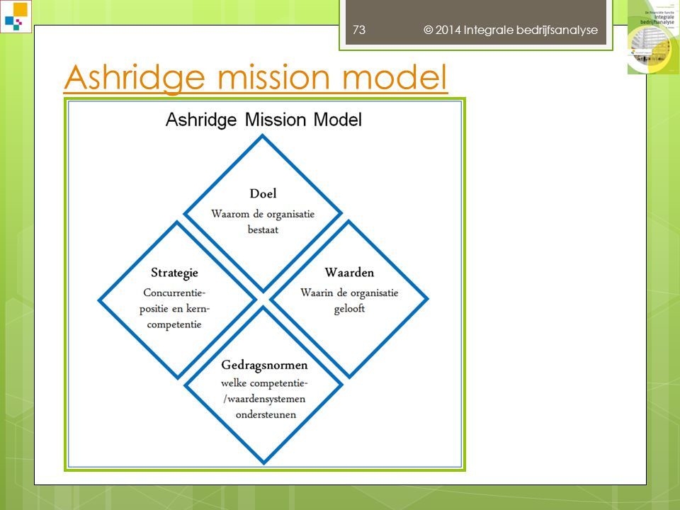 Ashridge mission model