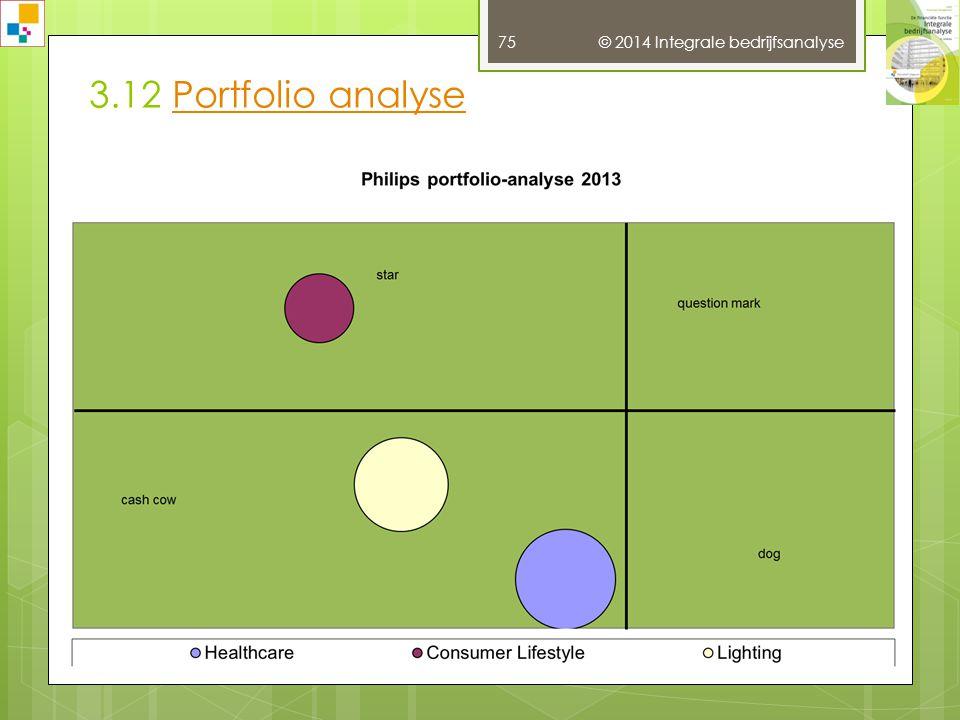 3.12 Portfolio analyse © 2014 Integrale bedrijfsanalyse