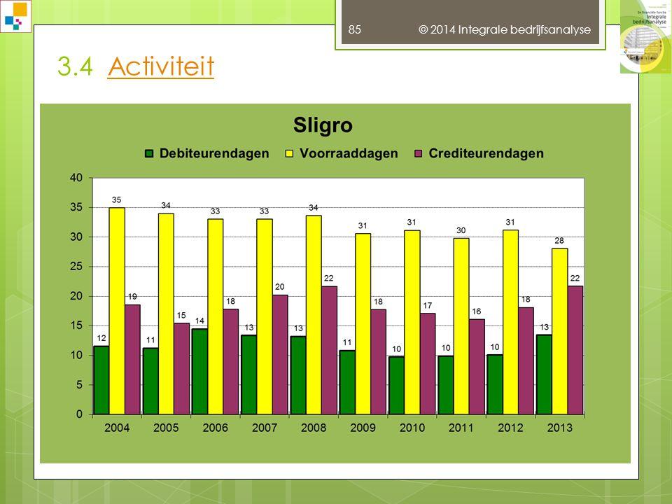 3.4 Activiteit © 2014 Integrale bedrijfsanalyse