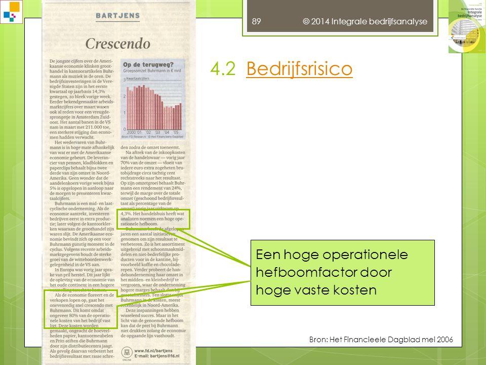 Bron: Het Financieele Dagblad mei 2006