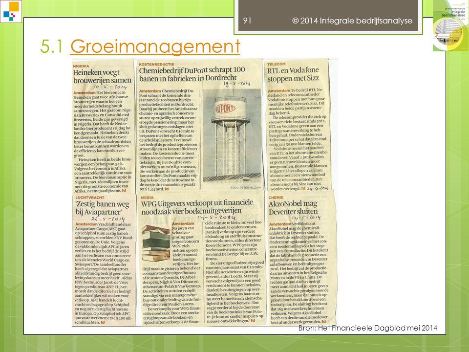 Bron: Het Financieele Dagblad mei 2014