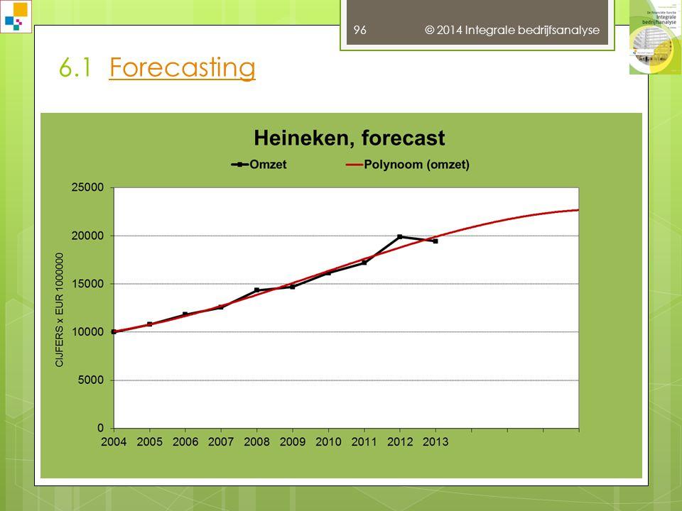 6.1 Forecasting © 2014 Integrale bedrijfsanalyse