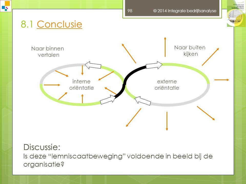 8.1 Conclusie © 2014 Integrale bedrijfsanalyse. Naar binnen. vertalen. Naar buiten. kijken. interne.