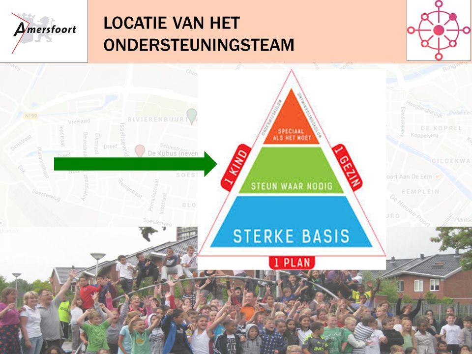 Locatie van het ondersteuningsteam