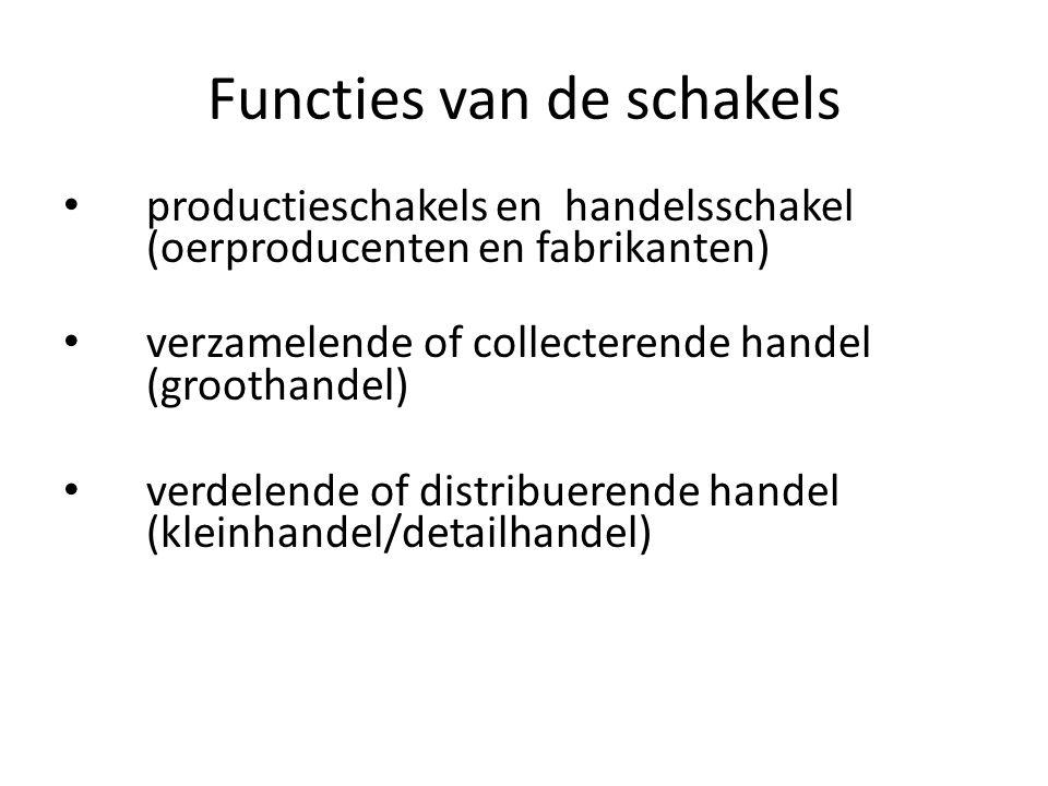 Functies van de schakels