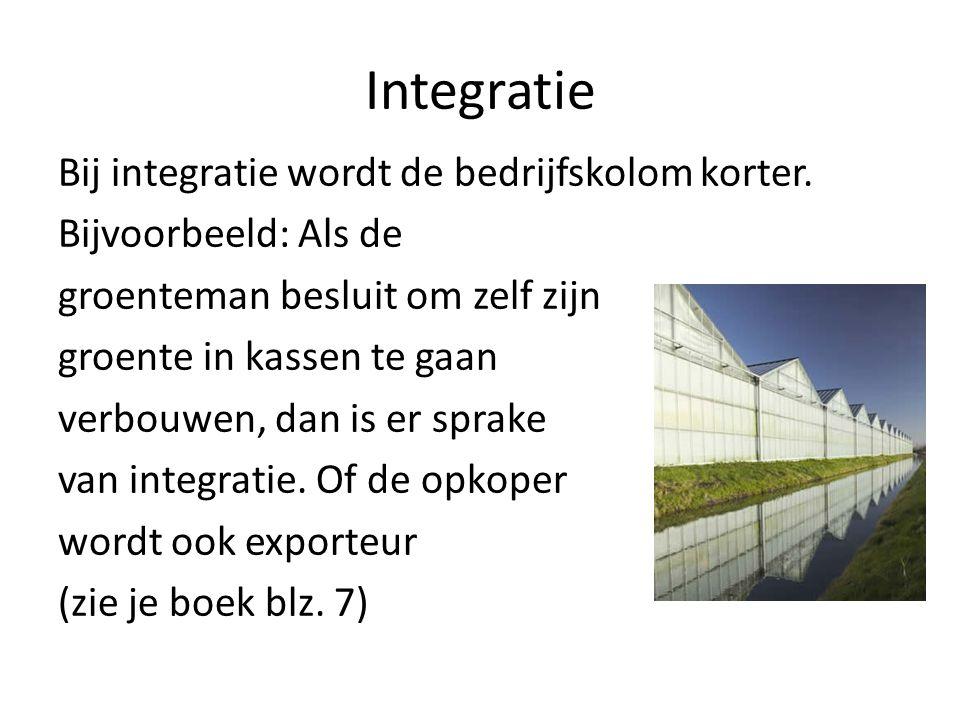 Integratie Bij integratie wordt de bedrijfskolom korter.