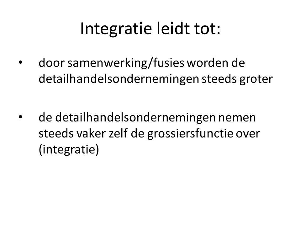 Integratie leidt tot: door samenwerking/fusies worden de detailhandelsondernemingen steeds groter.