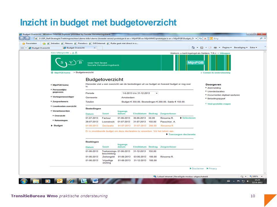 Inzicht in budget met budgetoverzicht