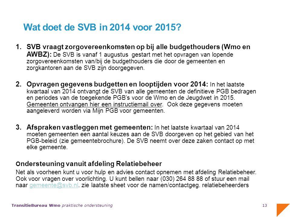 Wat doet de SVB in 2014 voor 2015