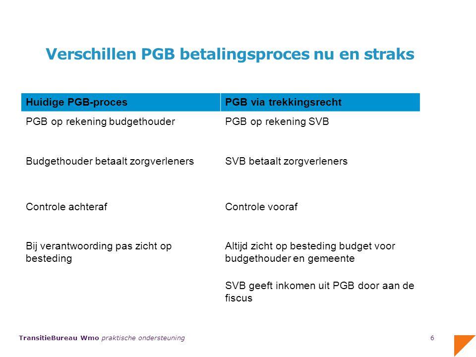 Verschillen PGB betalingsproces nu en straks