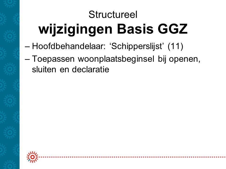 Structureel wijzigingen Basis GGZ
