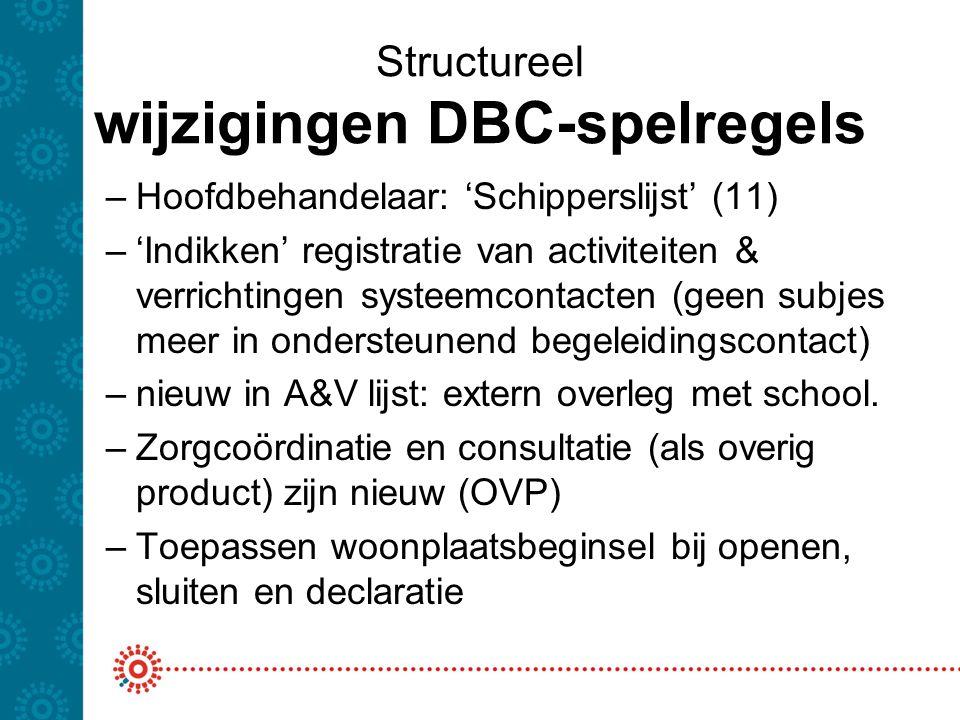 Structureel wijzigingen DBC-spelregels