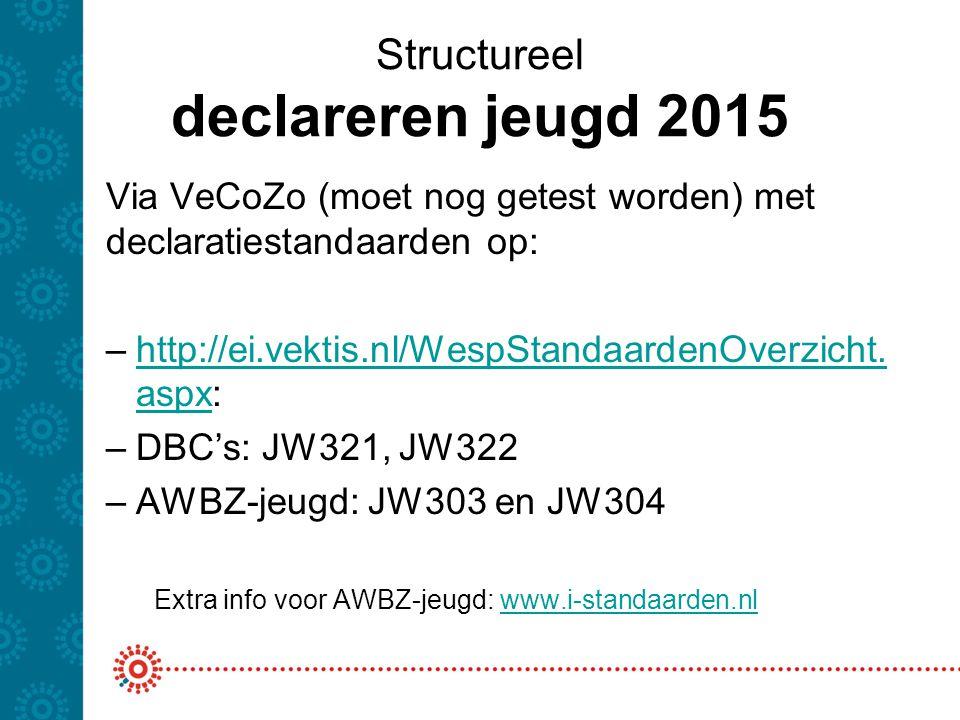 Structureel declareren jeugd 2015