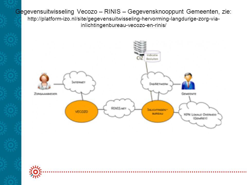 Gegevensuitwisseling Vecozo – RINIS – Gegevensknooppunt Gemeenten, zie: http://platform-izo.nl/site/gegevensuitwisseling-hervorming-langdurige-zorg-via-inlichtingenbureau-vecozo-en-rinis/